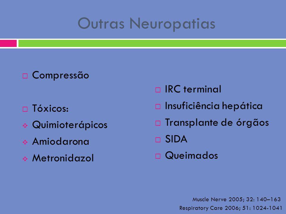 Outras Neuropatias Compressão Tóxicos: Quimioterápicos Amiodarona Metronidazol IRC terminal Insuficiência hepática Transplante de órgãos SIDA Queimado