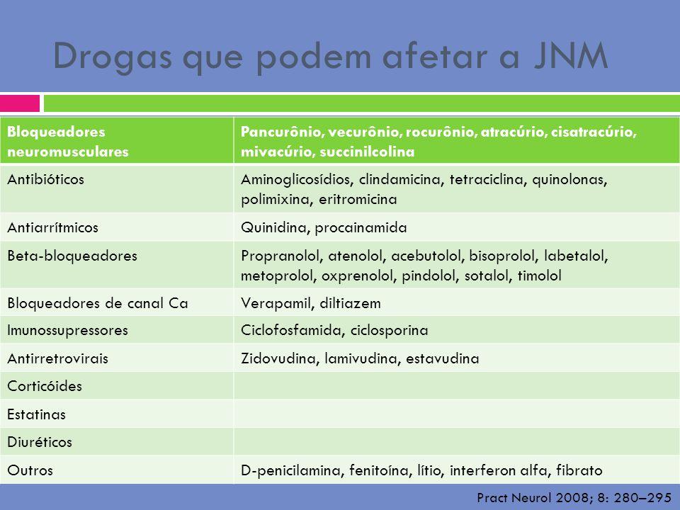 Drogas que podem afetar a JNM Bloqueadores neuromusculares Pancurônio, vecurônio, rocurônio, atracúrio, cisatracúrio, mivacúrio, succinilcolina Antibi