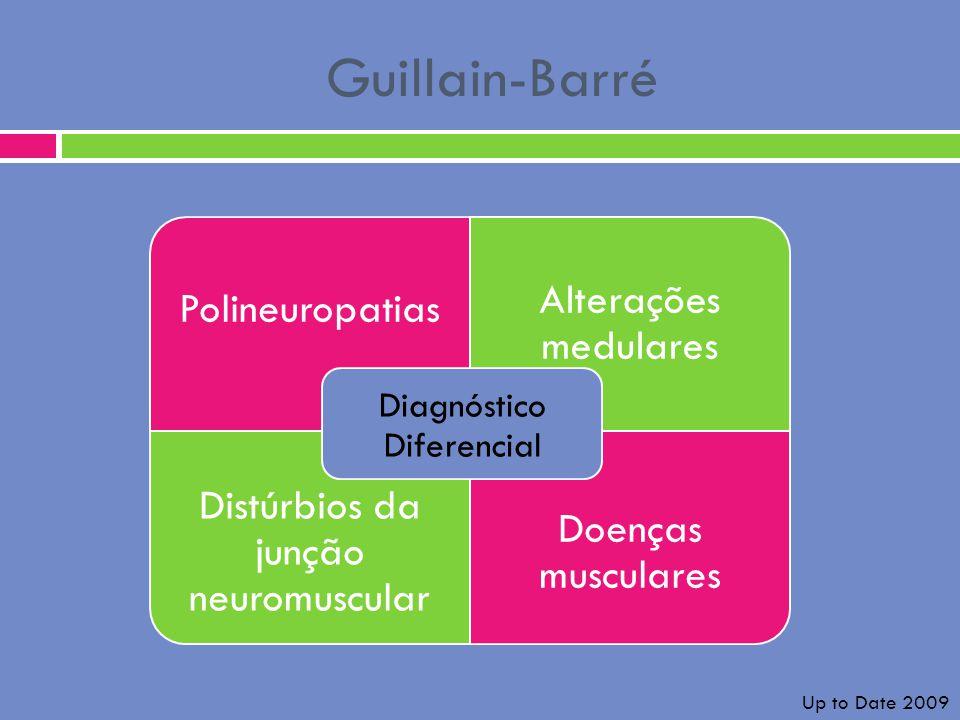 Guillain-Barré Polineuropatias Alterações medulares Distúrbios da junção neuromuscular Doenças musculares Diagnóstico Diferencial Up to Date 2009