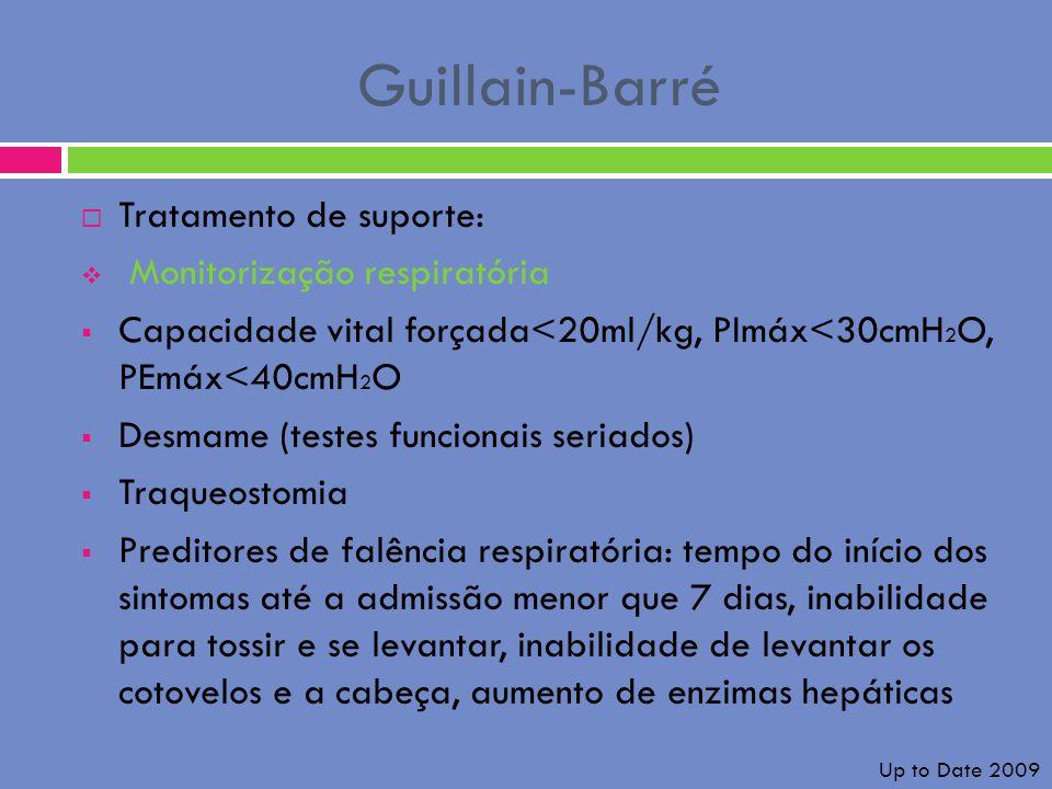 Guillain-Barré Tratamento de suporte: Monitorização respiratória Capacidade vital forçada<20ml/kg, PImáx<30cmH 2 O, PEmáx<40cmH 2 O Desmame (testes fu