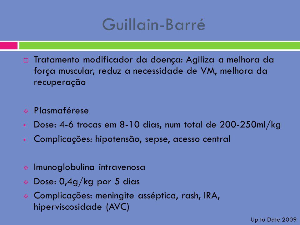 Guillain-Barré Tratamento modificador da doença: Agiliza a melhora da força muscular, reduz a necessidade de VM, melhora da recuperação Plasmaférese D