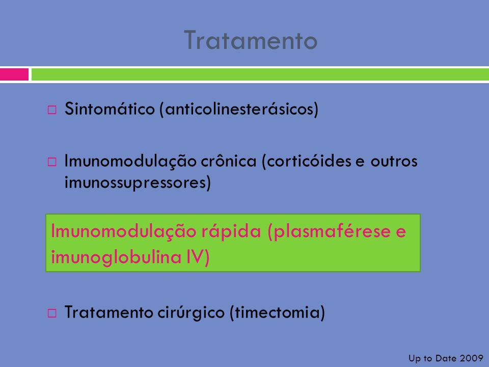 Tratamento Sintomático (anticolinesterásicos) Imunomodulação crônica (corticóides e outros imunossupressores) Tratamento cirúrgico (timectomia) Imunom