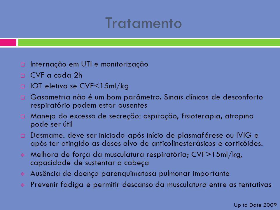 Tratamento Internação em UTI e monitorização CVF a cada 2h IOT eletiva se CVF<15ml/kg Gasometria não é um bom parâmetro. Sinais clínicos de desconfort