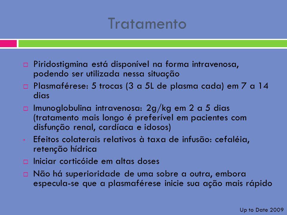 Tratamento Piridostigmina está disponível na forma intravenosa, podendo ser utilizada nessa situação Plasmaférese: 5 trocas (3 a 5L de plasma cada) em