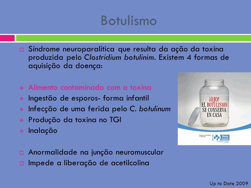 Botulismo Síndrome neuroparalítica que resulta da ação da toxina produzida pelo Clostridium botulinim. Existem 4 formas de aquisição da doença: Alimen