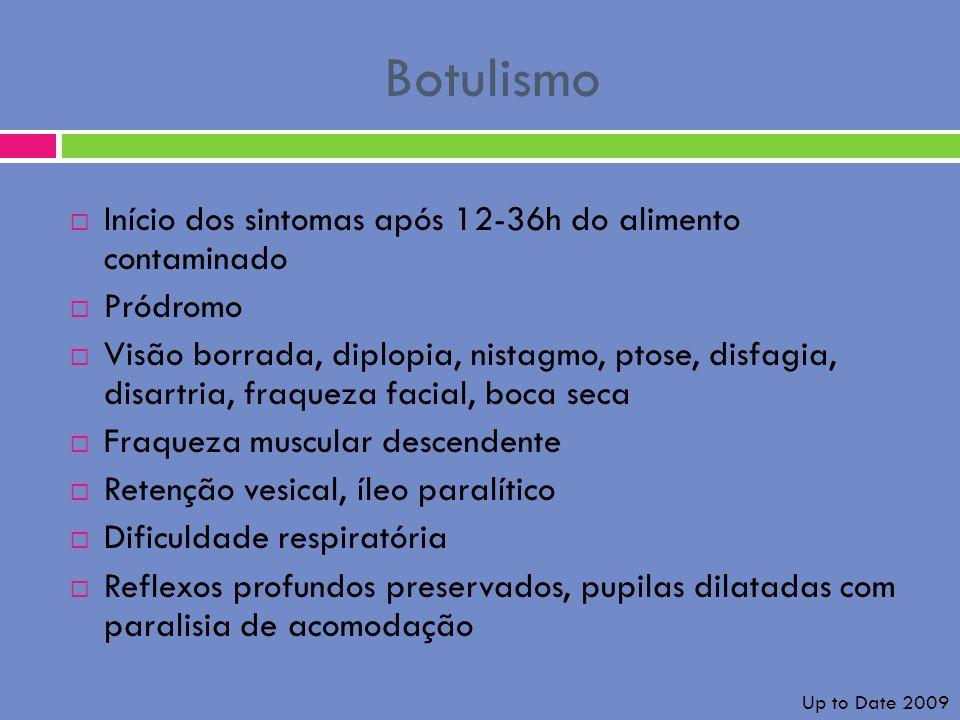 Botulismo Início dos sintomas após 12-36h do alimento contaminado Pródromo Visão borrada, diplopia, nistagmo, ptose, disfagia, disartria, fraqueza fac