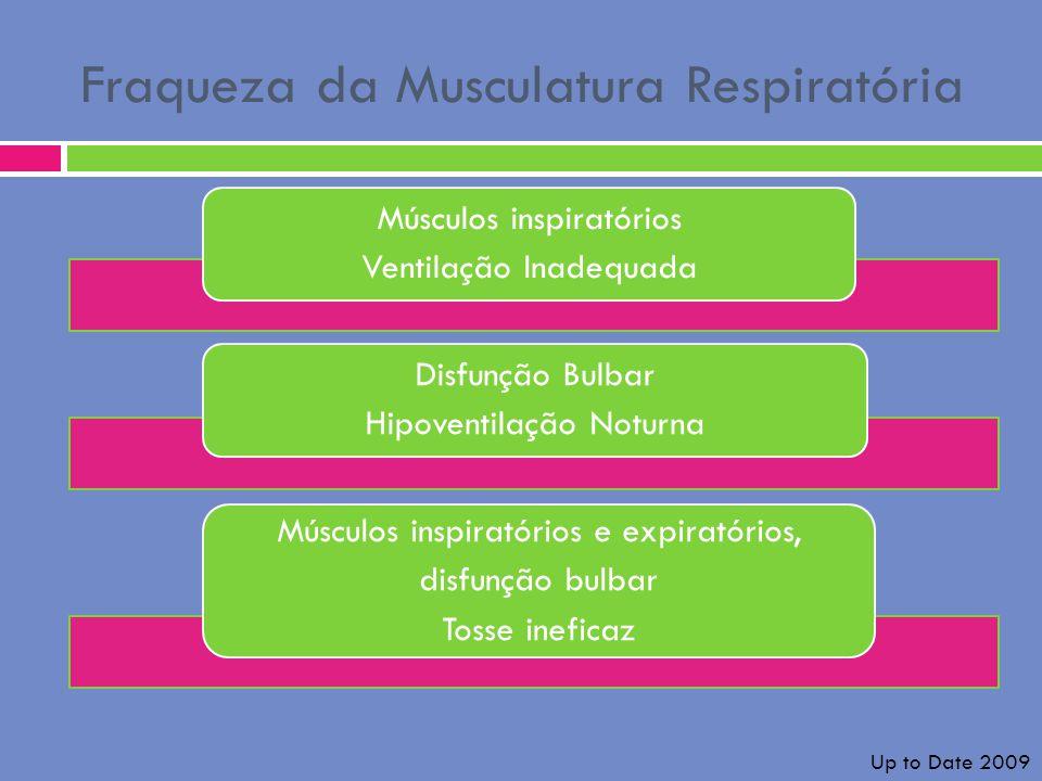 Fraqueza da Musculatura Respiratória Músculos inspiratórios Ventilação Inadequada Disfunção Bulbar Hipoventilação Noturna Músculos inspiratórios e exp