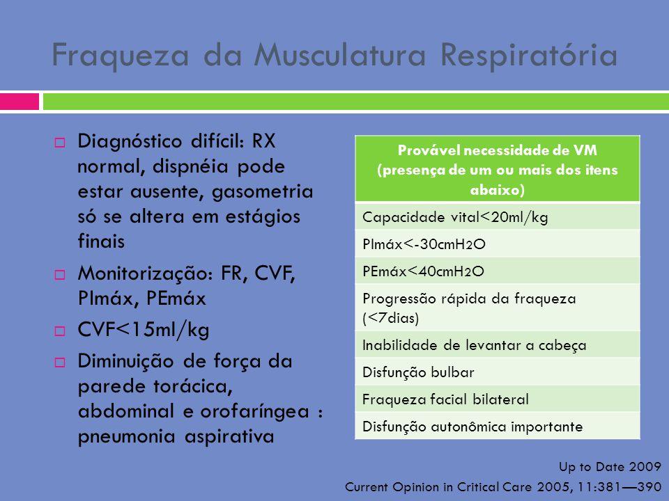 Fraqueza da Musculatura Respiratória Diagnóstico difícil: RX normal, dispnéia pode estar ausente, gasometria só se altera em estágios finais Monitoriz