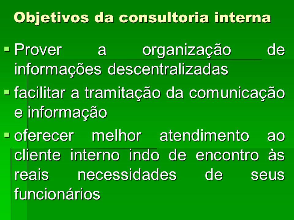 Objetivos da consultoria interna Prover a organização de informações descentralizadas Prover a organização de informações descentralizadas facilitar a