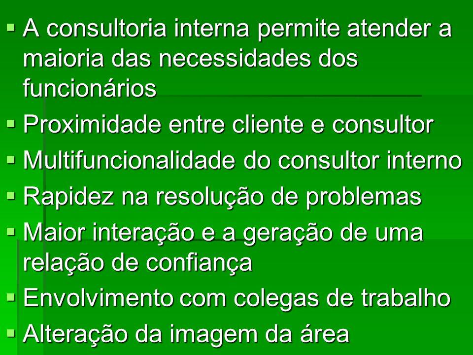 A consultoria interna permite atender a maioria das necessidades dos funcionários A consultoria interna permite atender a maioria das necessidades dos