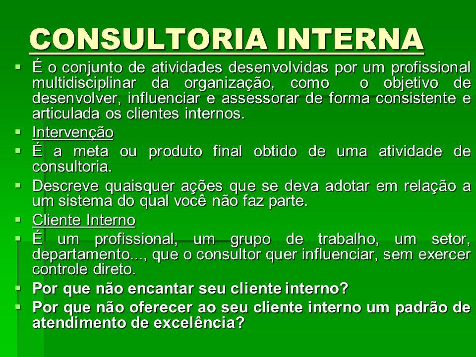 CONSULTORIA INTERNA É o conjunto de atividades desenvolvidas por um profissional multidisciplinar da organização, como o objetivo de desenvolver, infl