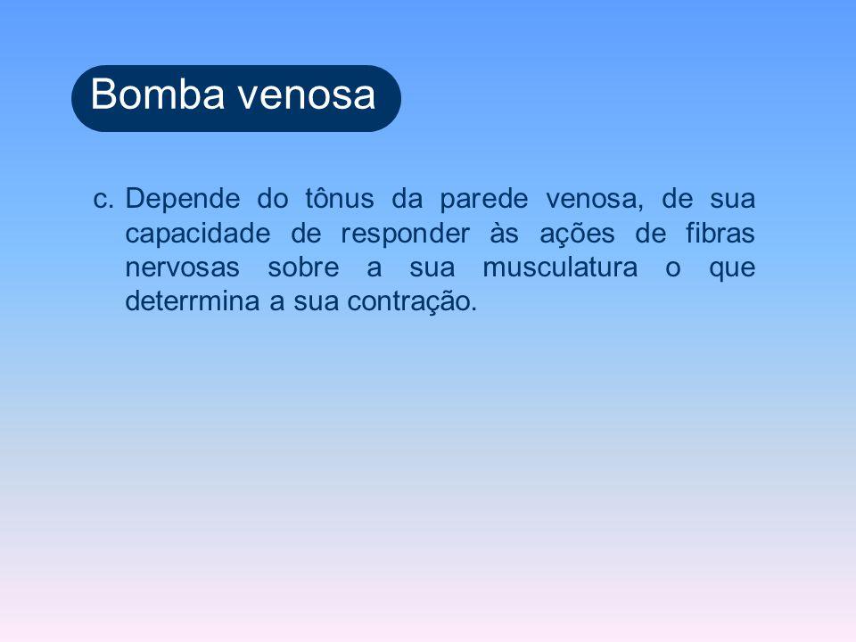 Bomba venosa c.Depende do tônus da parede venosa, de sua capacidade de responder às ações de fibras nervosas sobre a sua musculatura o que deterrmina