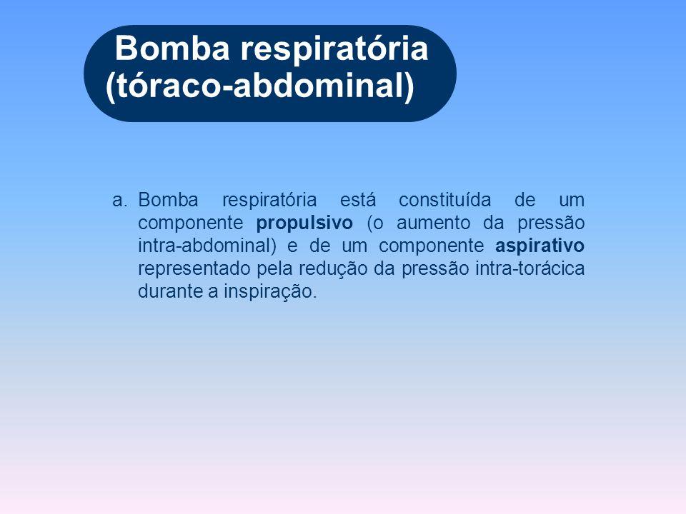 a.Bomba respiratória está constituída de um componente propulsivo (o aumento da pressão intra-abdominal) e de um componente aspirativo representado pe