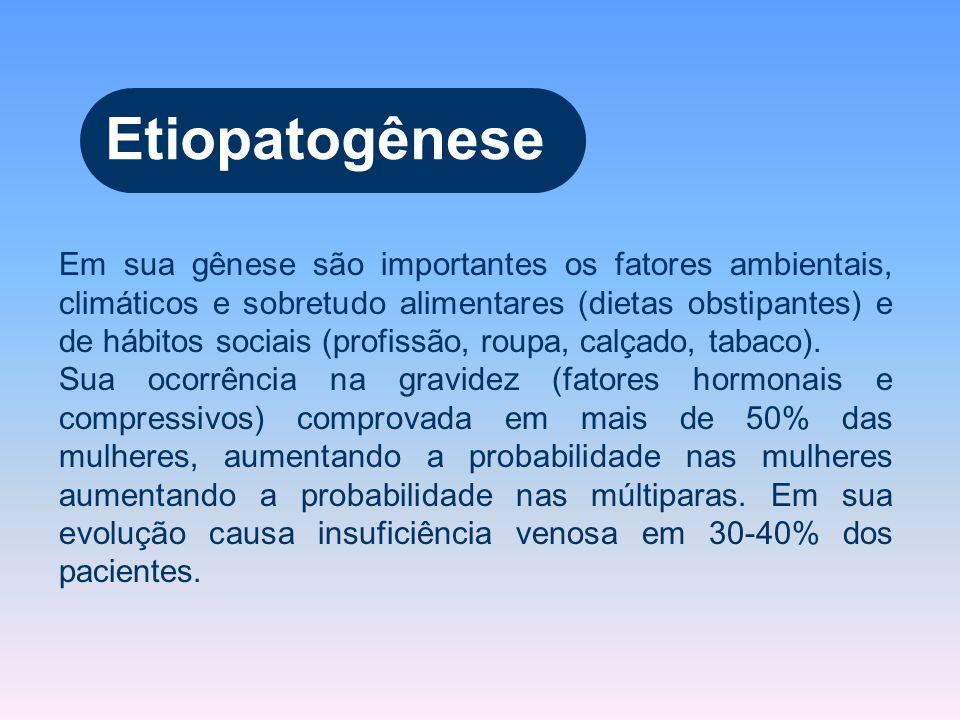 Etiopatogênese Em sua gênese são importantes os fatores ambientais, climáticos e sobretudo alimentares (dietas obstipantes) e de hábitos sociais (prof