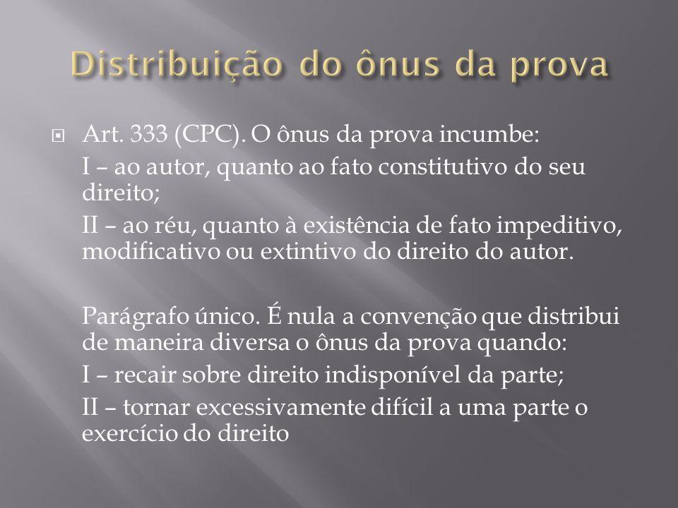 Art. 333 (CPC). O ônus da prova incumbe: I – ao autor, quanto ao fato constitutivo do seu direito; II – ao réu, quanto à existência de fato impeditivo