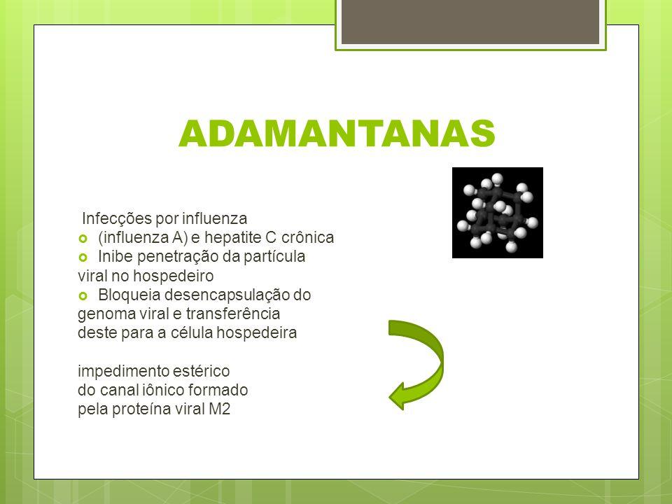 ADAMANTANAS Infecções por influenza (influenza A) e hepatite C crônica Inibe penetração da partícula viral no hospedeiro Bloqueia desencapsulação do g