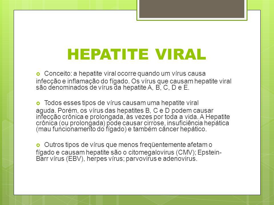 HEPATITE VIRAL Conceito: a hepatite viral ocorre quando um vírus causa infecção e inflamação do fígado. Os vírus que causam hepatite viral são denomin