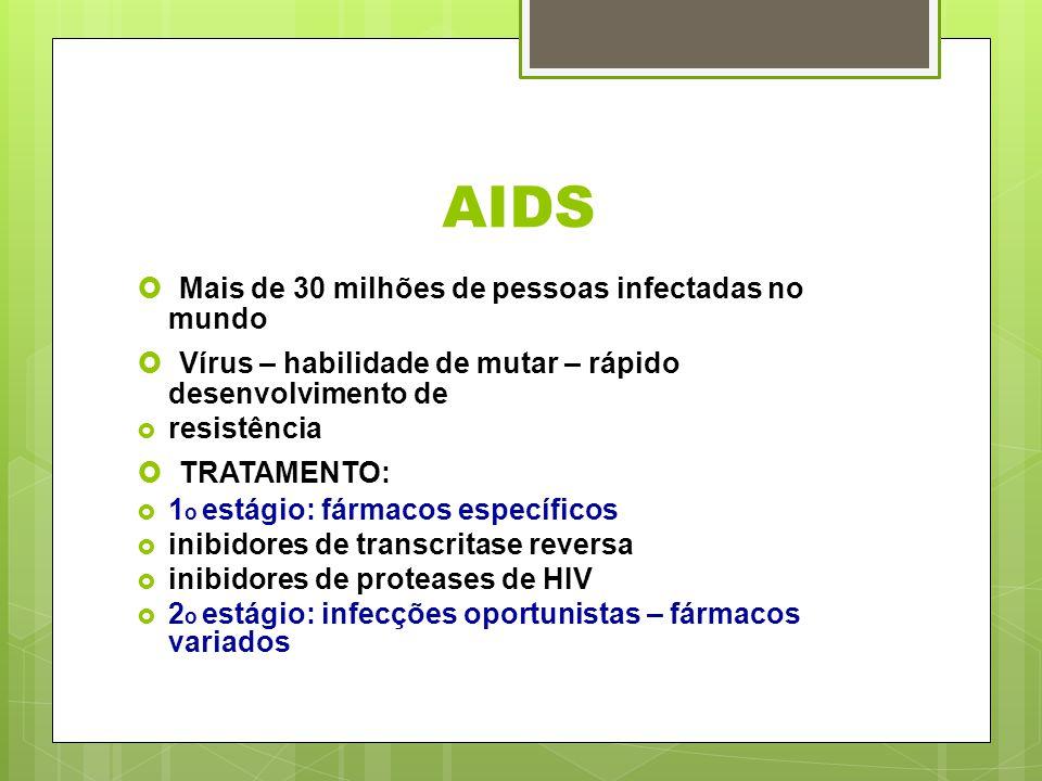 AIDS Mais de 30 milhões de pessoas infectadas no mundo Vírus – habilidade de mutar – rápido desenvolvimento de resistência TRATAMENTO: 1 o estágio: fá