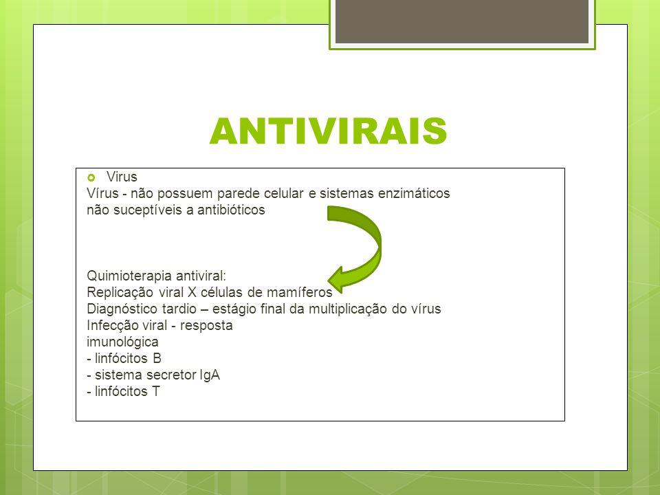 ANTIVIRAIS Virus Vírus - não possuem parede celular e sistemas enzimáticos não suceptíveis a antibióticos Quimioterapia antiviral: Replicação viral X