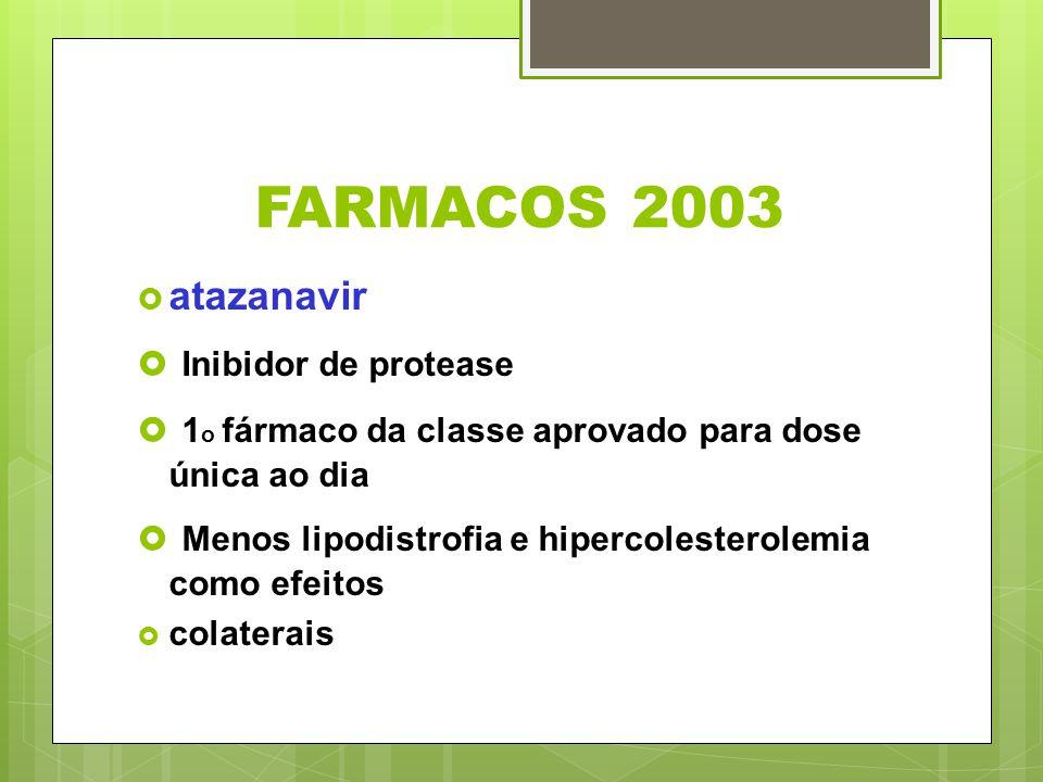 FARMACOS 2003 atazanavir Inibidor de protease 1 o fármaco da classe aprovado para dose única ao dia Menos lipodistrofia e hipercolesterolemia como efe