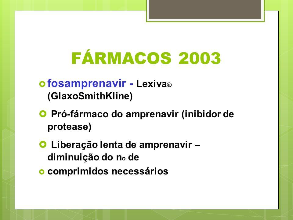 FÁRMACOS 2003 fosamprenavir - Lexiva ® (GlaxoSmithKline) Pró-fármaco do amprenavir (inibidor de protease) Liberação lenta de amprenavir – diminuição d