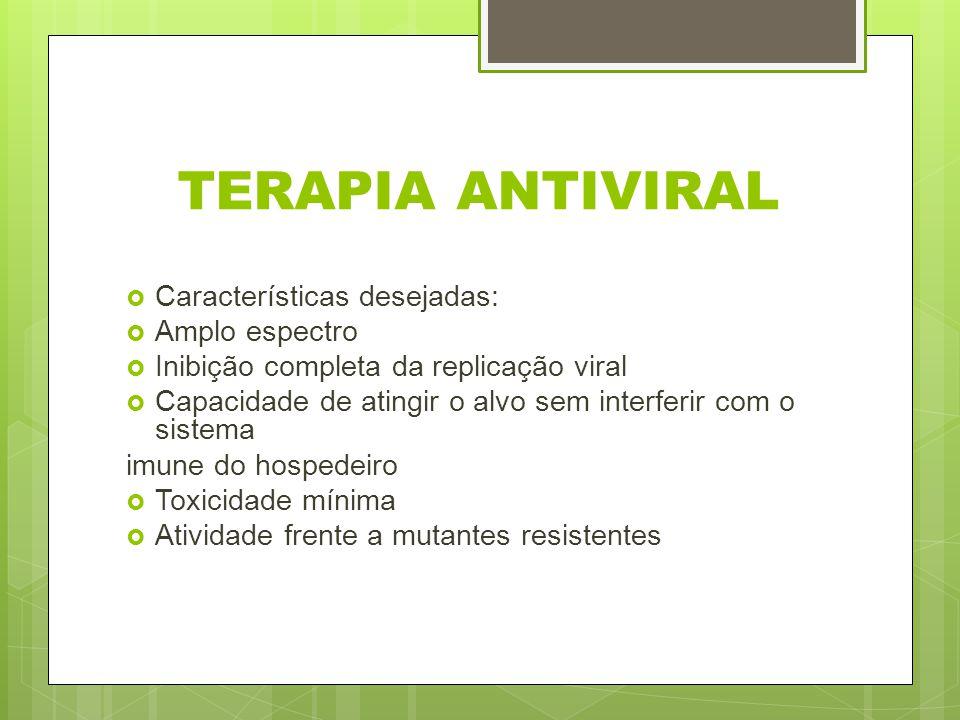TERAPIA ANTIVIRAL Características desejadas: Amplo espectro Inibição completa da replicação viral Capacidade de atingir o alvo sem interferir com o si
