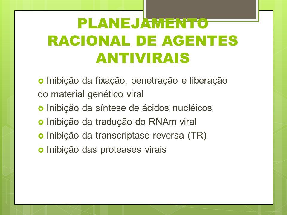 PLANEJAMENTO RACIONAL DE AGENTES ANTIVIRAIS Inibição da fixação, penetração e liberação do material genético viral Inibição da síntese de ácidos nuclé