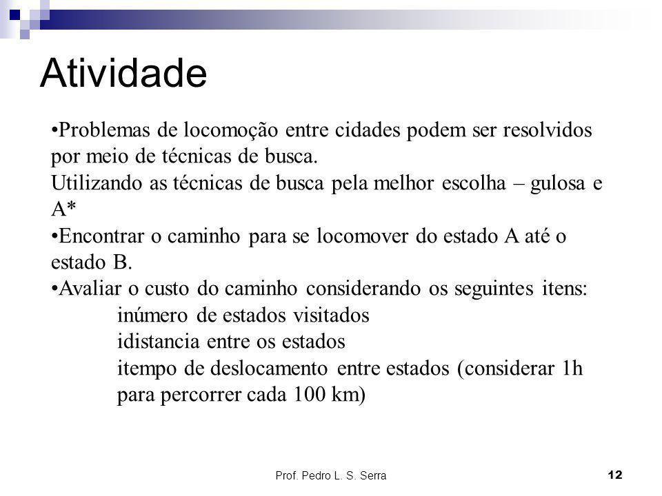 Atividade Prof. Pedro L. S. Serra12 Problemas de locomoção entre cidades podem ser resolvidos por meio de técnicas de busca. Utilizando as técnicas de