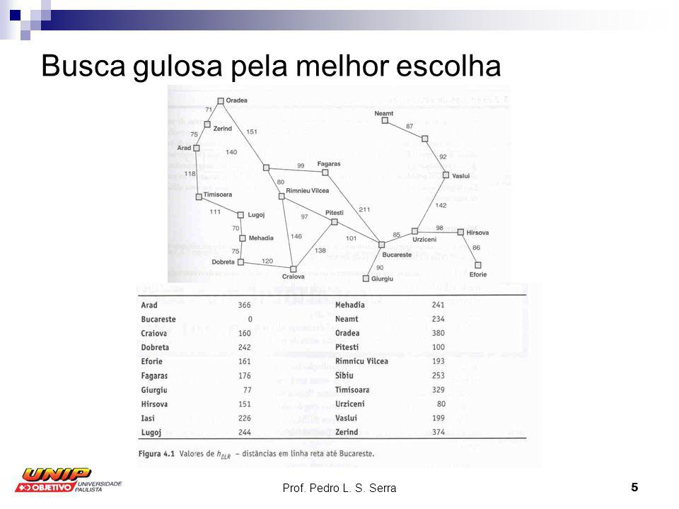 Prof. Pedro L. S. Serra5 Busca gulosa pela melhor escolha