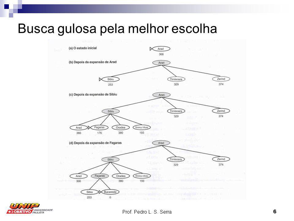 Prof. Pedro L. S. Serra6 Busca gulosa pela melhor escolha