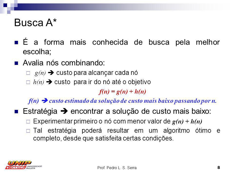 Prof. Pedro L. S. Serra8 Busca A* É a forma mais conhecida de busca pela melhor escolha; Avalia nós combinando: g(n) custo para alcançar cada nó h(n)