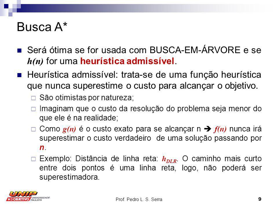 Prof. Pedro L. S. Serra9 Busca A* Será ótima se for usada com BUSCA-EM-ÁRVORE e se h(n) for uma heurística admissível. Heurística admissível: trata-se