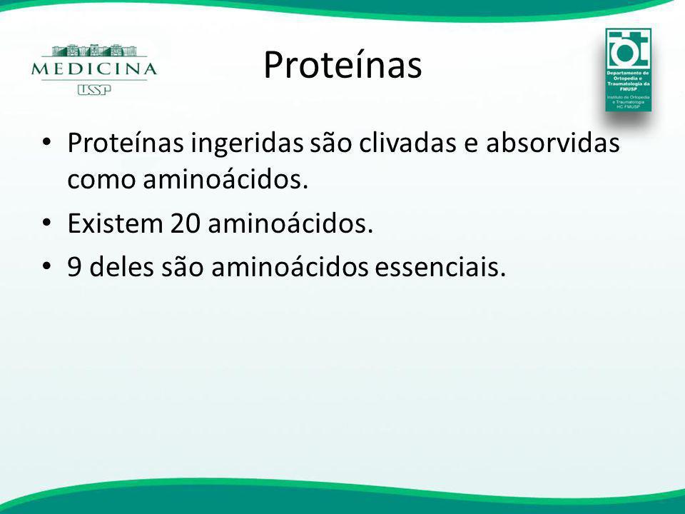 Proteínas Proteínas ingeridas são clivadas e absorvidas como aminoácidos. Existem 20 aminoácidos. 9 deles são aminoácidos essenciais.