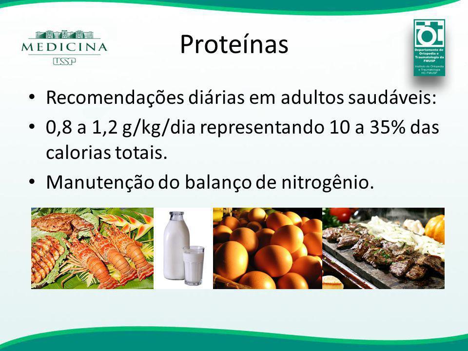 Proteínas Recomendações diárias em adultos saudáveis: 0,8 a 1,2 g/kg/dia representando 10 a 35% das calorias totais. Manutenção do balanço de nitrogên
