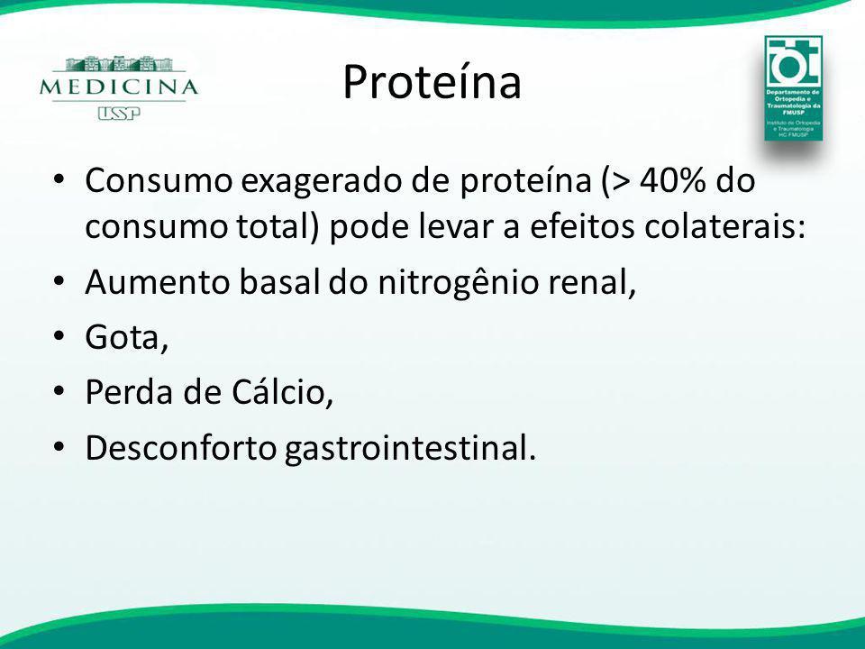 Proteína Consumo exagerado de proteína (> 40% do consumo total) pode levar a efeitos colaterais: Aumento basal do nitrogênio renal, Gota, Perda de Cál