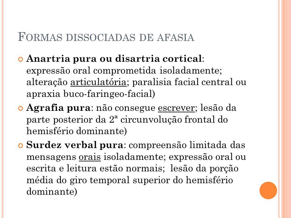 F ORMAS DISSOCIADAS DE AFASIA Anartria pura ou disartria cortical : expressão oral comprometida isoladamente; alteração articulatória; paralisia facia