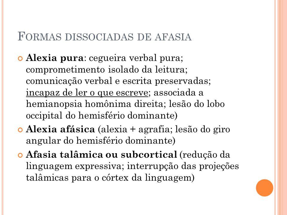 F ORMAS DISSOCIADAS DE AFASIA Alexia pura : cegueira verbal pura; comprometimento isolado da leitura; comunicação verbal e escrita preservadas; incapa