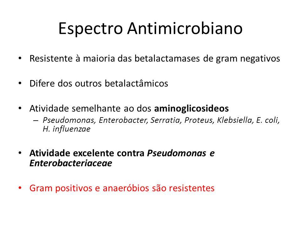 Espectro Antimicrobiano Resistente à maioria das betalactamases de gram negativos Difere dos outros betalactâmicos Atividade semelhante ao dos aminogl