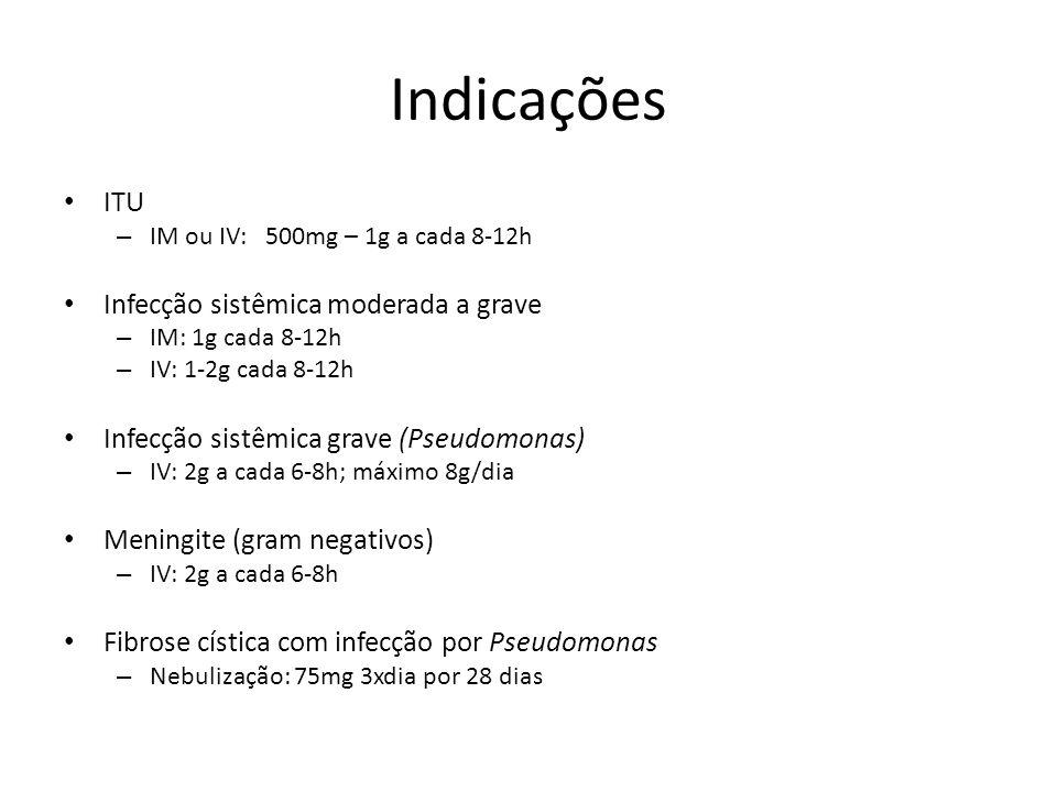 Indicações ITU – IM ou IV: 500mg – 1g a cada 8-12h Infecção sistêmica moderada a grave – IM: 1g cada 8-12h – IV: 1-2g cada 8-12h Infecção sistêmica gr