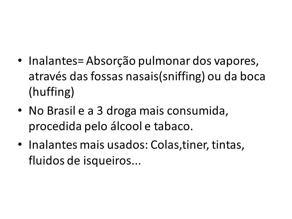 Inalantes= Absorção pulmonar dos vapores, através das fossas nasais(sniffing) ou da boca (huffing) No Brasil e a 3 droga mais consumida, procedida pelo álcool e tabaco.