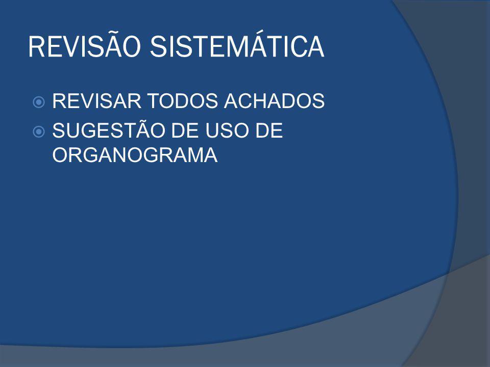 REVISÃO SISTEMÁTICA REVISAR TODOS ACHADOS SUGESTÃO DE USO DE ORGANOGRAMA