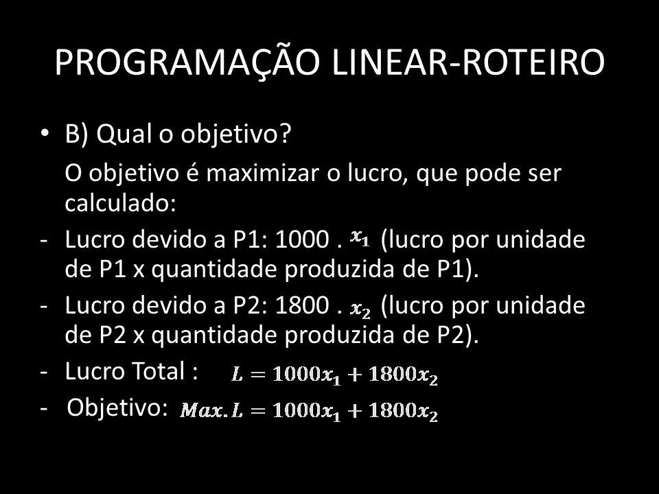 PROGRAMAÇÃO LINEAR-ROTEIRO B) Qual o objetivo? O objetivo é maximizar o lucro, que pode ser calculado: -Lucro devido a P1: 1000. (lucro por unidade de