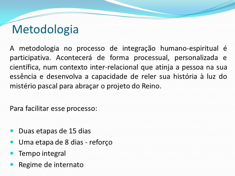 Metodologia A metodologia no processo de integração humano-espiritual é participativa. Acontecerá de forma processual, personalizada e científica, num