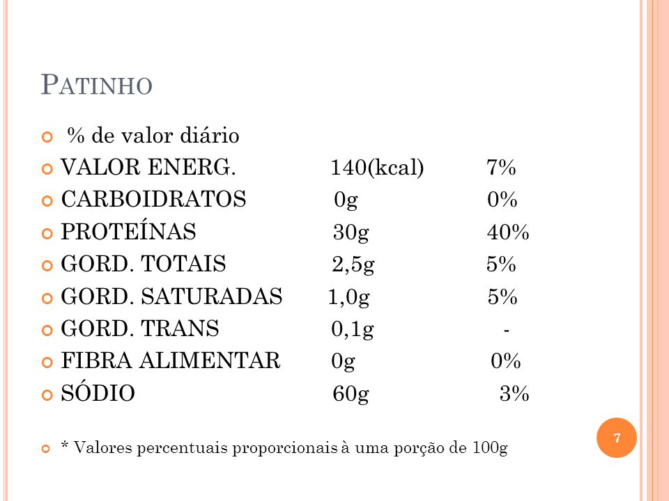 P ATINHO % de valor diário VALOR ENERG. 140(kcal) 7% CARBOIDRATOS 0g 0% PROTEÍNAS 30g 40% GORD. TOTAIS 2,5g 5% GORD. SATURADAS 1,0g 5% GORD. TRANS 0,1