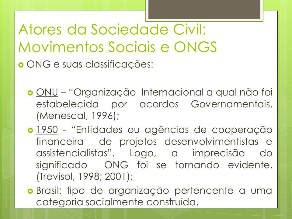 Atores da Sociedade Civil: Movimentos Sociais e ONGS ONG e suas classificações: ONU – Organização Internacional a qual não foi estabelecida por acordo