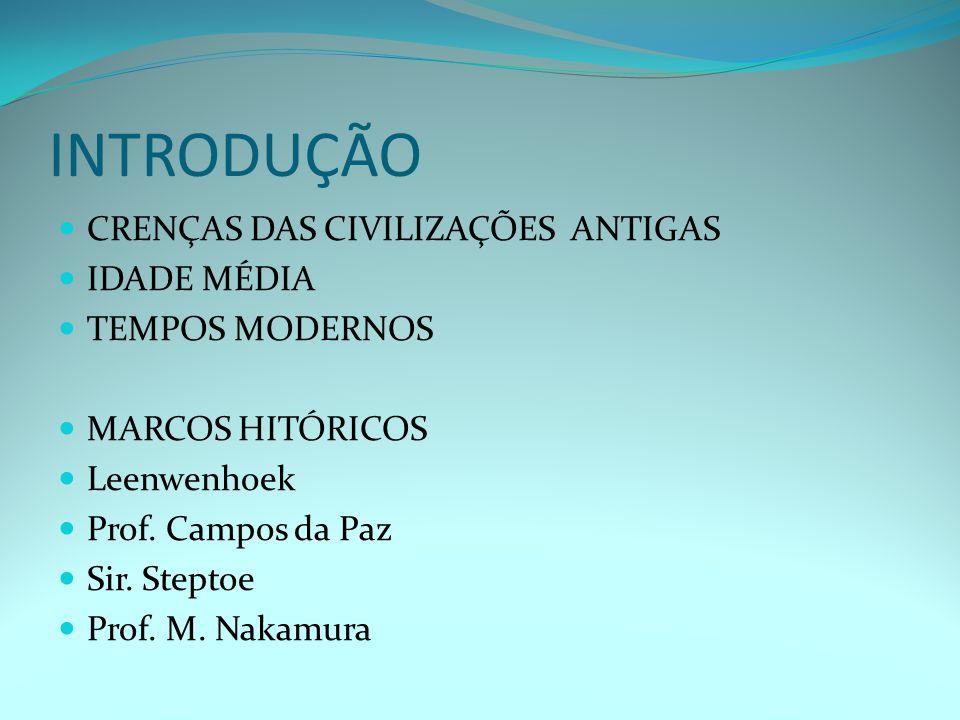 INTRODUÇÃO CRENÇAS DAS CIVILIZAÇÕES ANTIGAS IDADE MÉDIA TEMPOS MODERNOS MARCOS HITÓRICOS Leenwenhoek Prof.