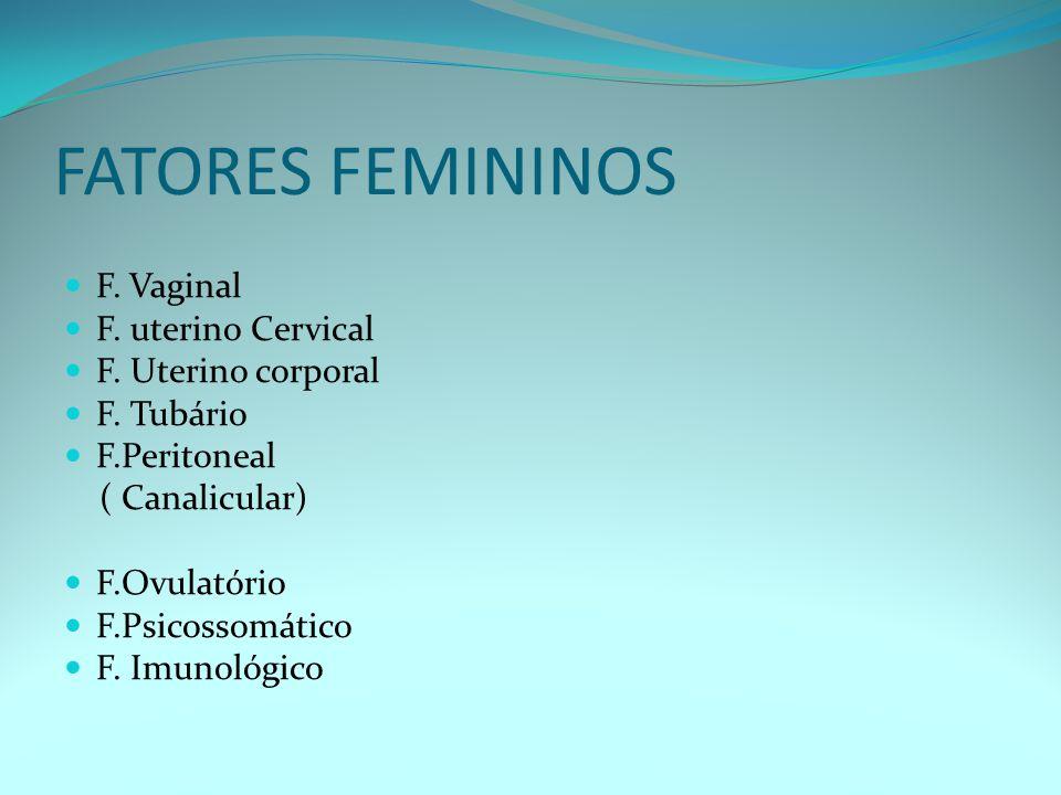FATORES FEMININOS F.Vaginal F. uterino Cervical F.