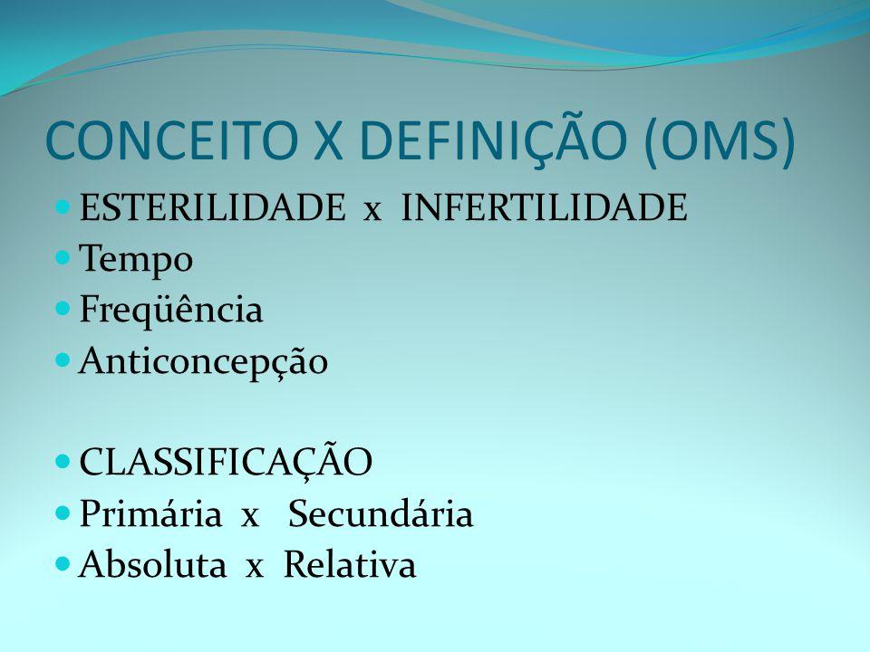 Classificação dos fatores causais - FEMININO F.Uterino Cervical F.