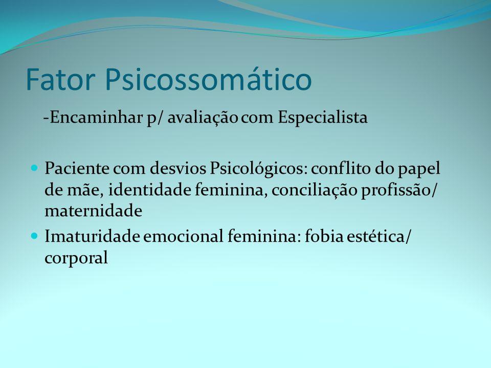 Fator Psicossomático -Encaminhar p/ avaliação com Especialista Paciente com desvios Psicológicos: conflito do papel de mãe, identidade feminina, conciliação profissão/ maternidade Imaturidade emocional feminina: fobia estética/ corporal