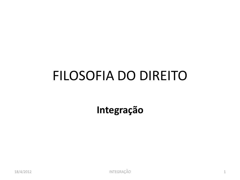FILOSOFIA DO DIREITO Integração 18/4/20121INTEGRAÇÃO